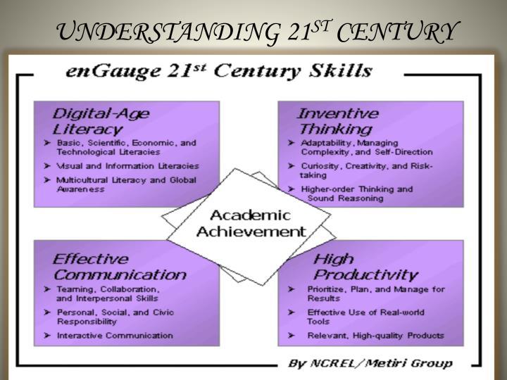 Understanding 21