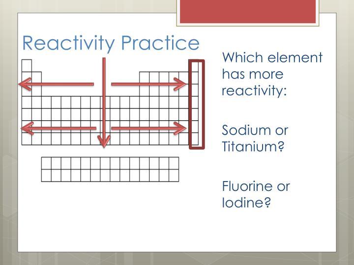 Reactivity Practice