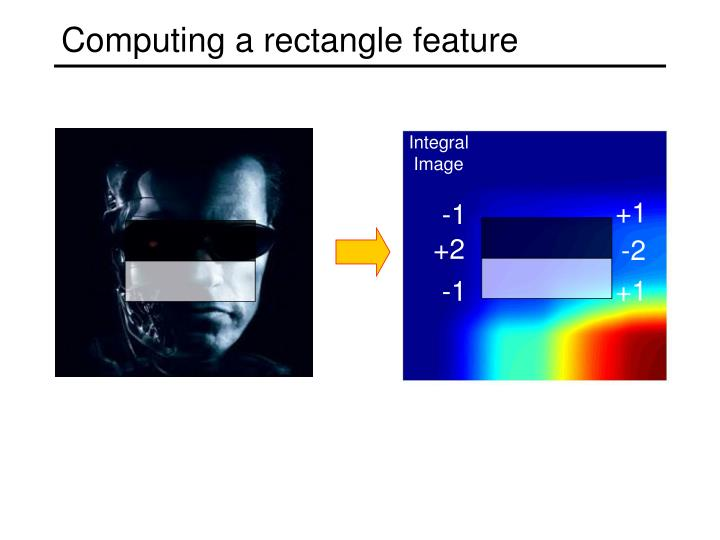 Computing a rectangle feature