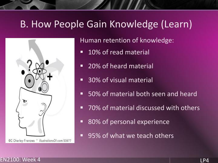 B. How People Gain Knowledge (Learn)