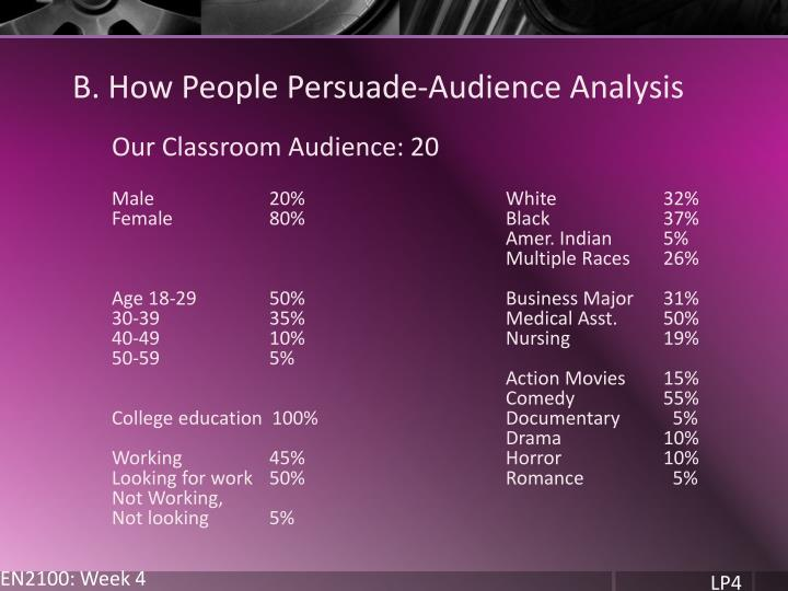B. How People Persuade-Audience Analysis