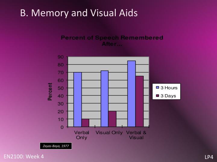 B. Memory
