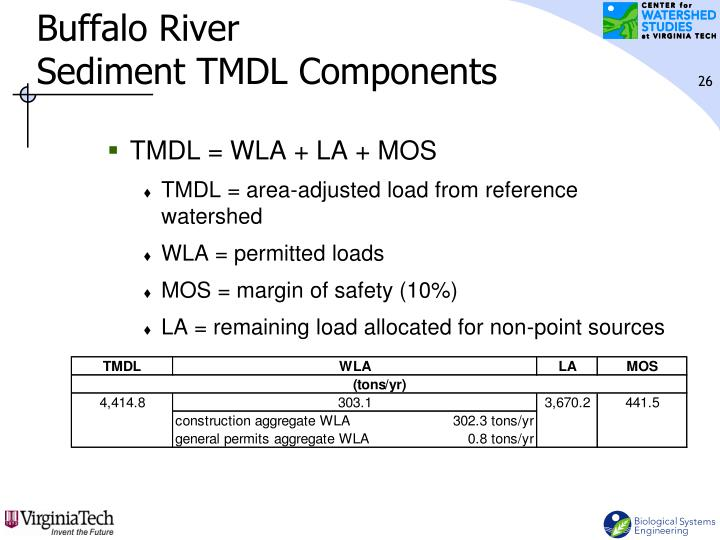 Buffalo River                             Sediment TMDL Components