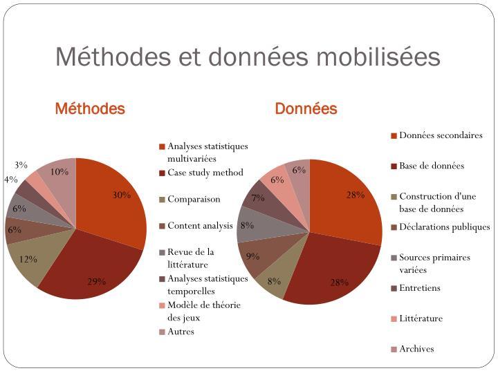 Méthodes et données mobilisées