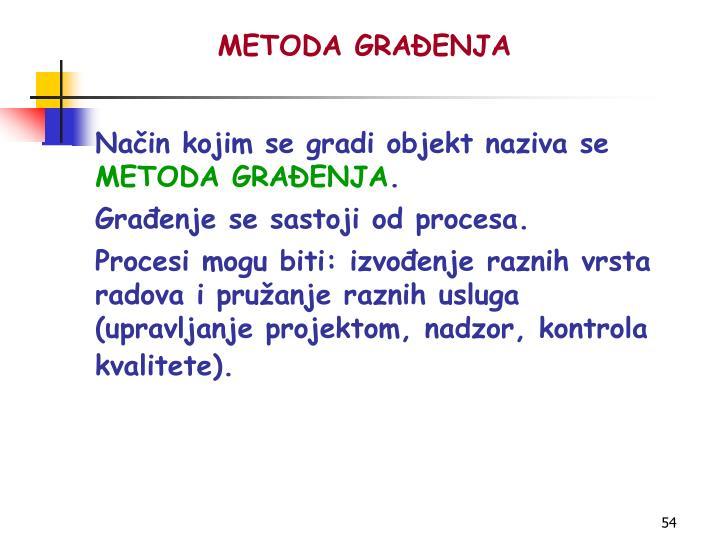 METODA GRAĐENJA
