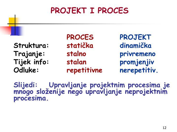 PROJEKT I PROCES