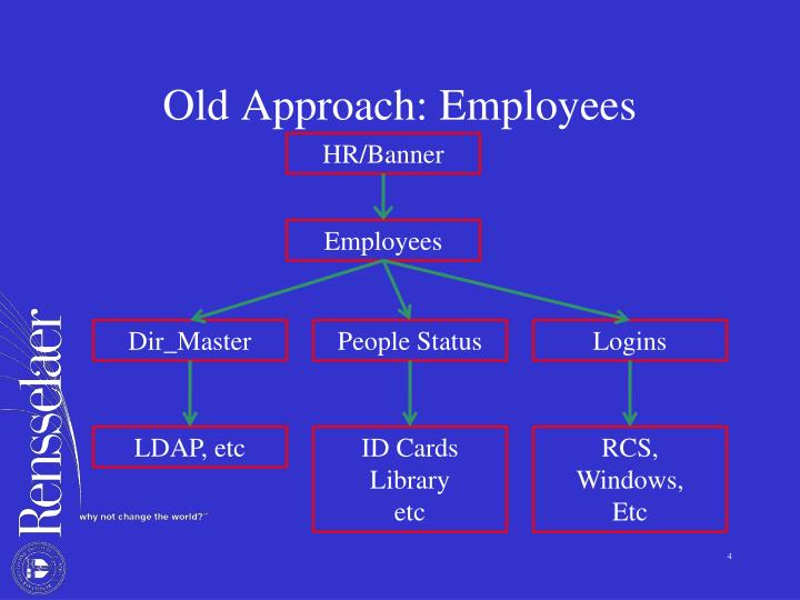 Old Approach: Employees