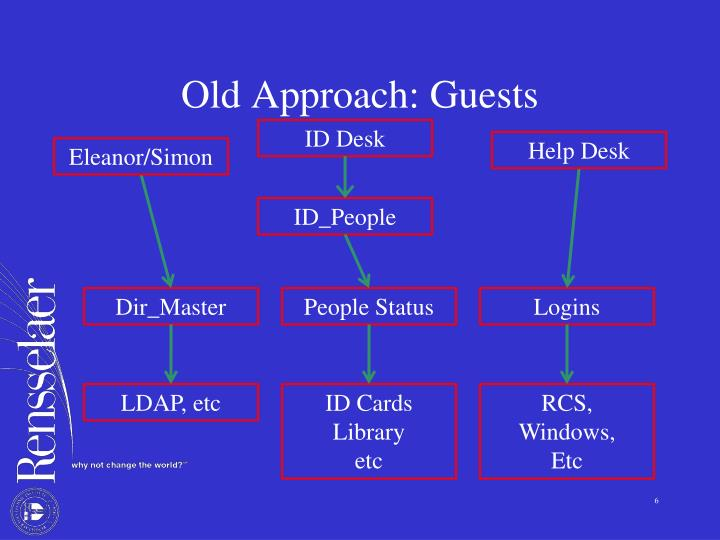 Old Approach: Guests