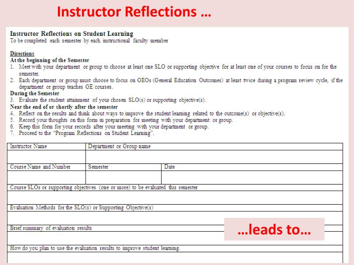 Instructor Reflections …