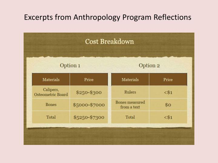 Excerpts from Anthropology Program Reflections
