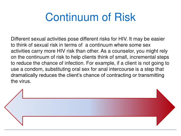 Continuum of Risk
