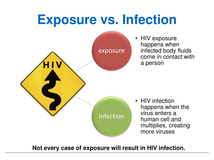 Exposure vs. Infection