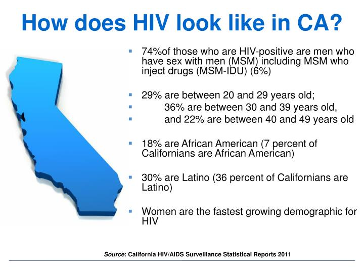 How does HIV look like in CA?