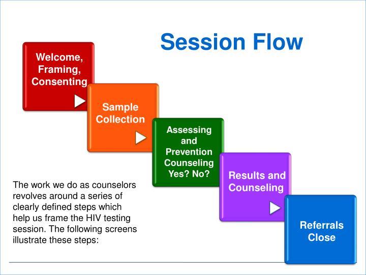 Session Flow