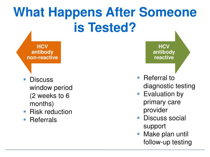 What Happens After Someone is Tested?