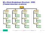 mi a work breakdown structure wbs feladat lebont si strukt ra