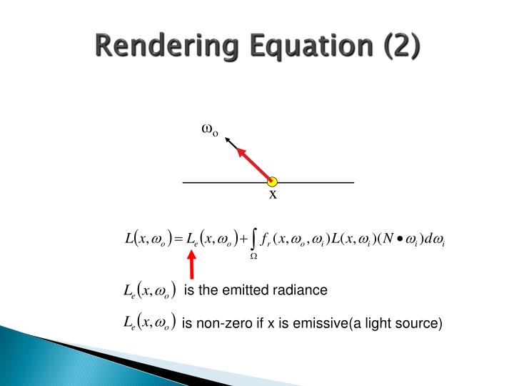 Rendering Equation (2)