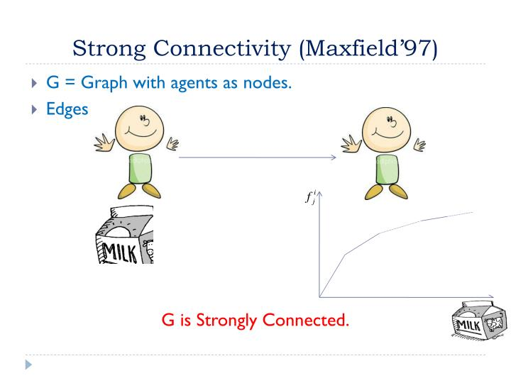 Strong Connectivity (Maxfield'97)
