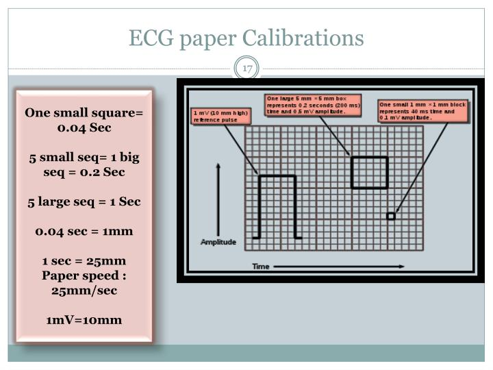 ECG paper Calibrations