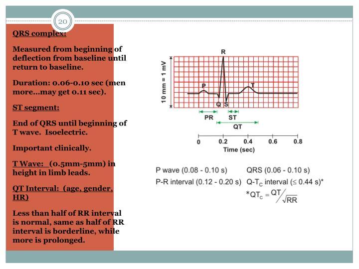QRS complex: