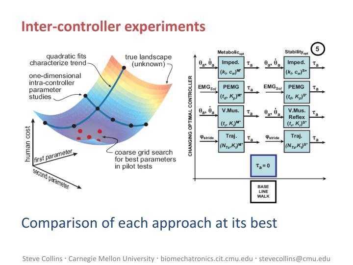 Inter-controller experiments