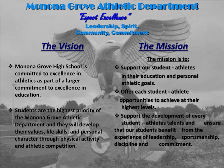Monona grove athletic department expect excellence leadership spirit community commitment