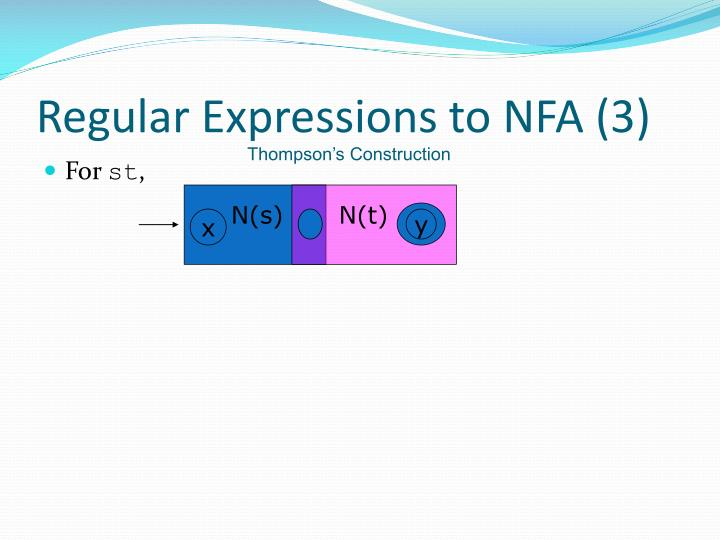 Regular Expressions to NFA (3)