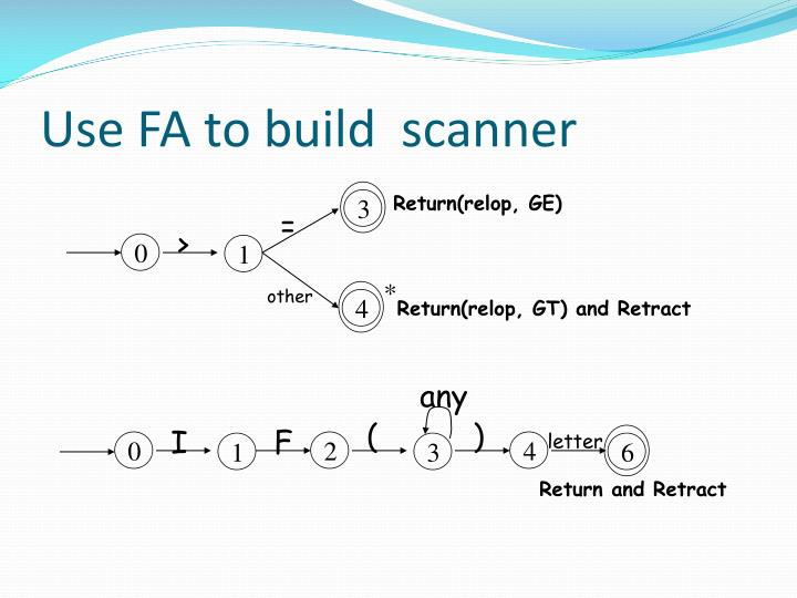 Use FA to build  scanner