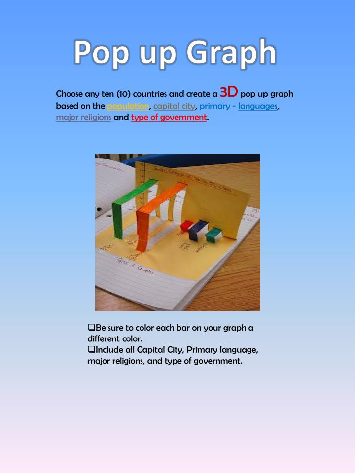 Pop up Graph