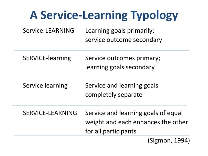 A Service-Learning Typology