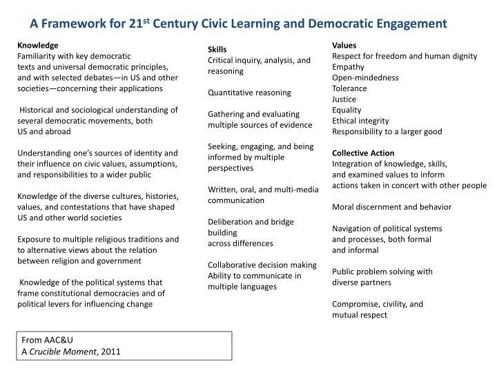 A Framework for 21
