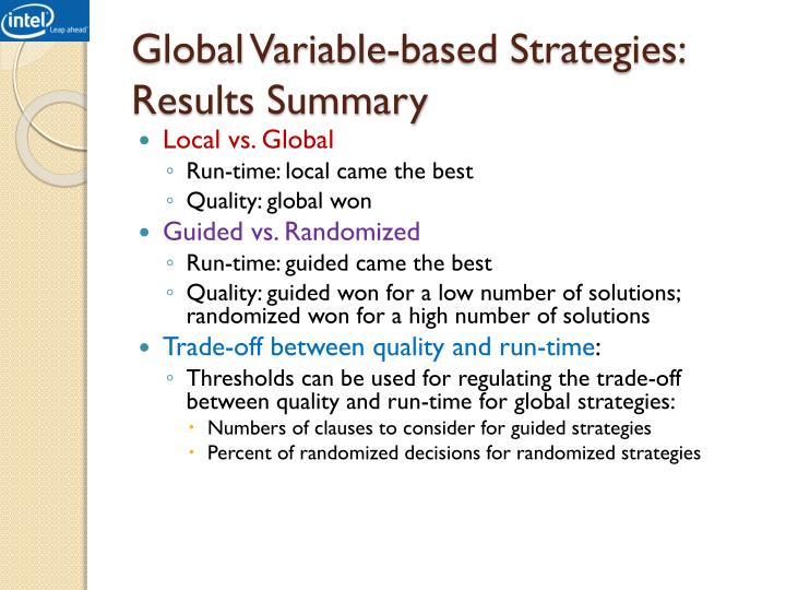 Global Variable-based Strategies: Results Summary