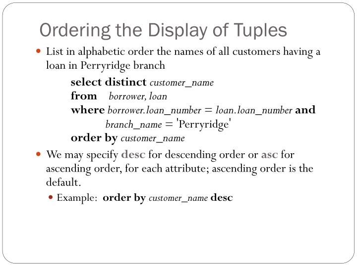 Ordering the Display of