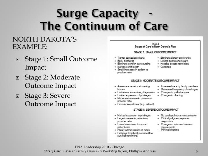 Surge Capacity   -                     The Continuum of Care
