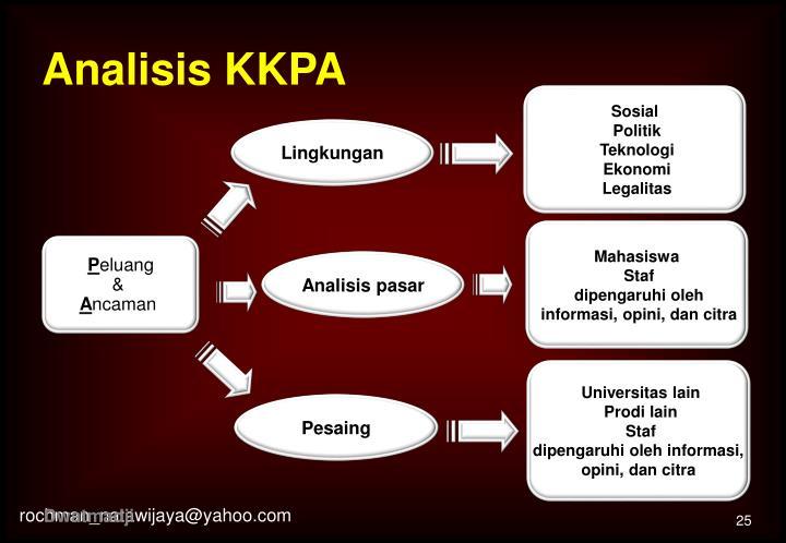 Analisis KKPA