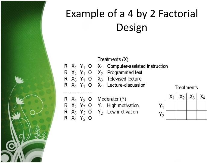 PPT - Experimental Research PowerPoint Presentation - ID ...