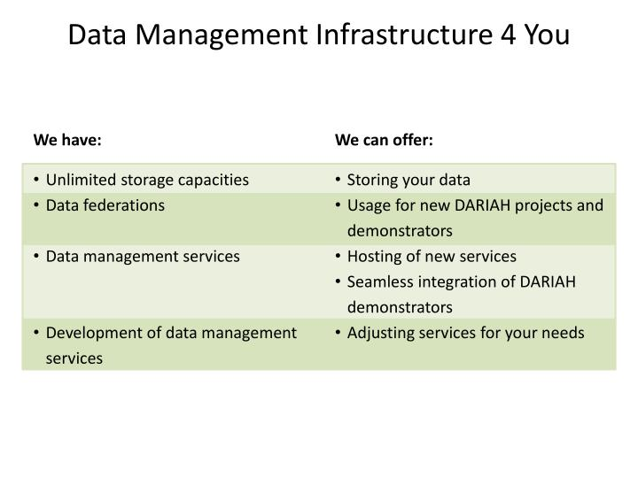 Data Management Infrastructure 4