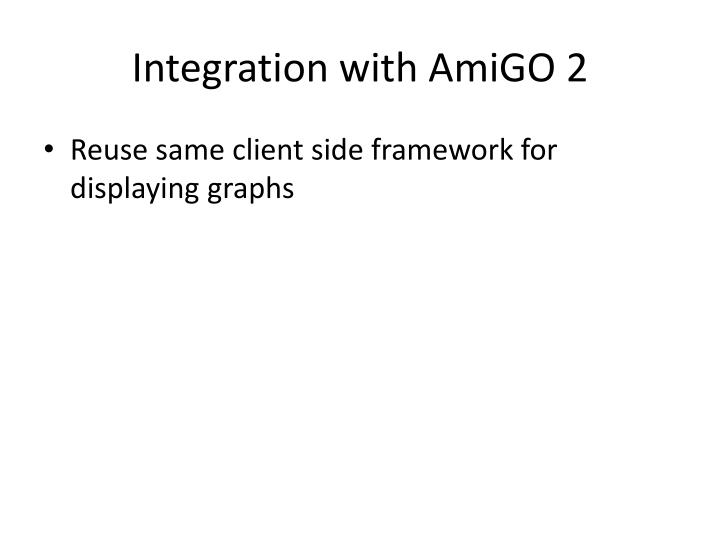 Integration with
