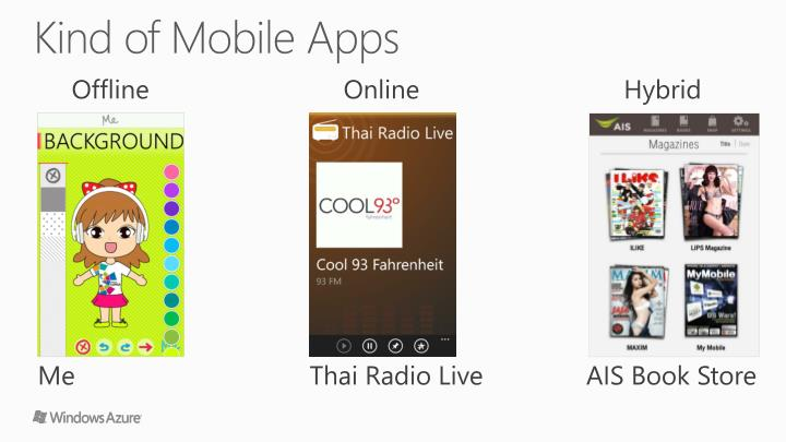 Kind of Mobile Apps