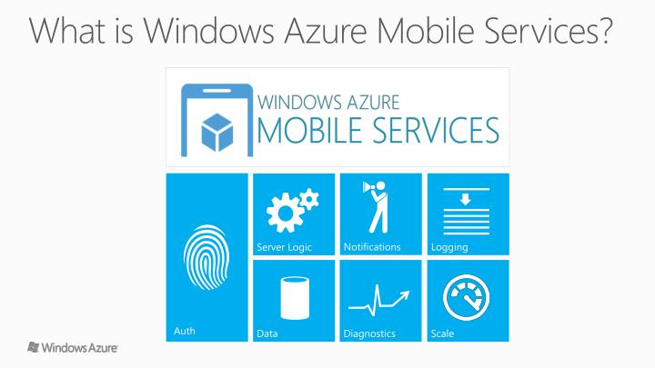 What is Windows Azure Mobile Services?