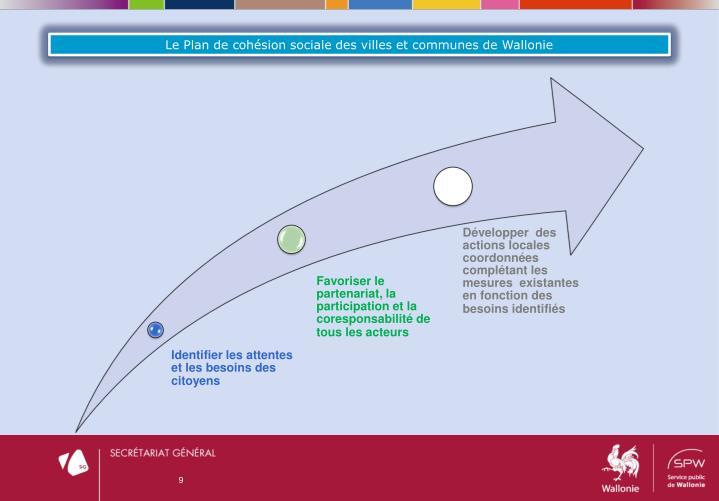 Le Plan de cohésion sociale des villes et communes de Wallonie
