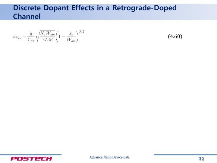 Discrete Dopant Effects in a Retrograde-Doped Channel