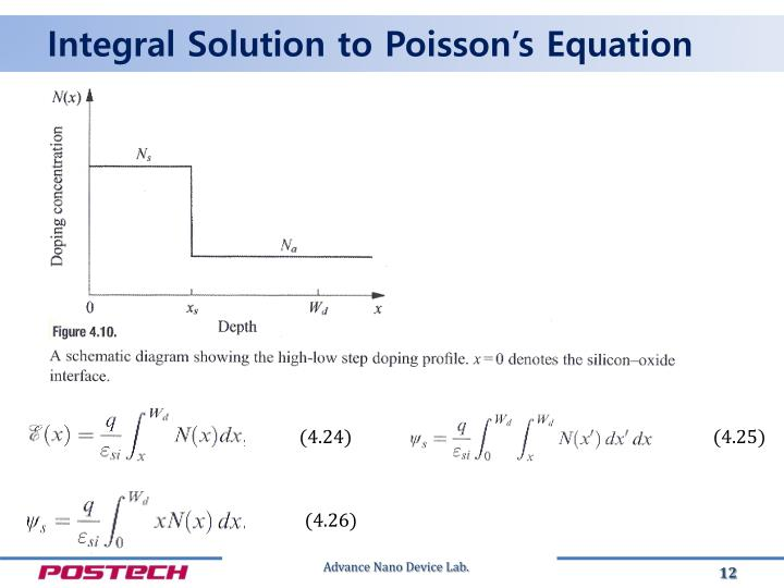 Integral Solution to Poisson's Equation