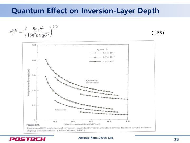 Quantum Effect on Inversion-Layer Depth