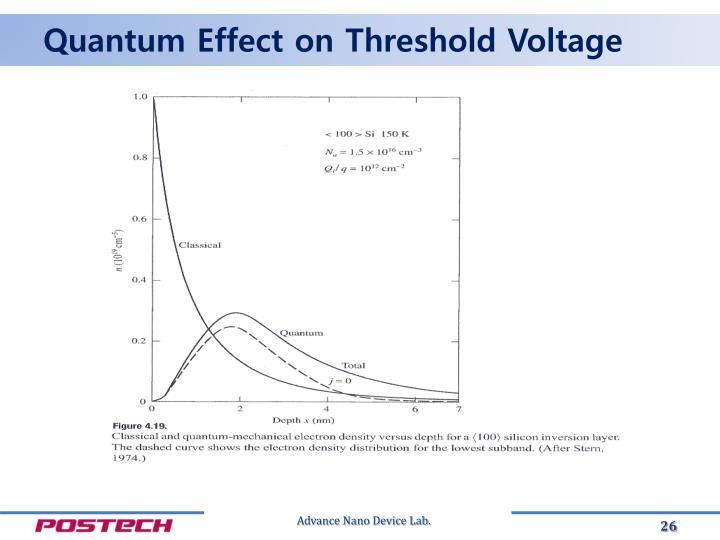 Quantum Effect on Threshold Voltage