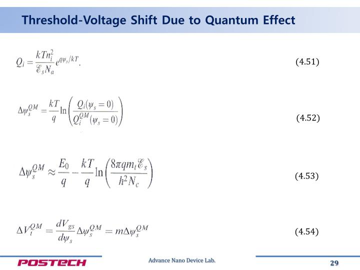 Threshold-Voltage Shift Due to Quantum Effect