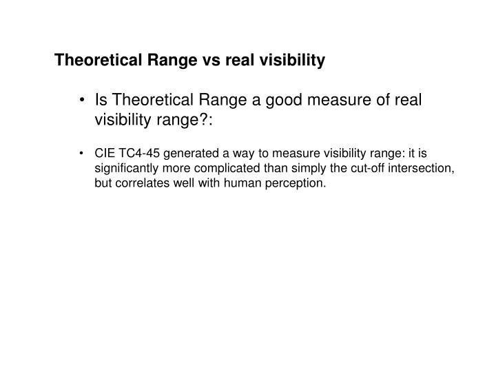Theoretical Range