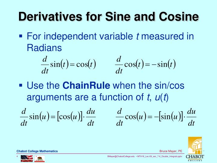 how to find derivative of cos 2x