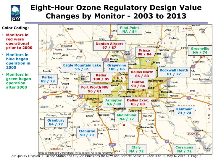 Eight-Hour Ozone Regulatory Design Value