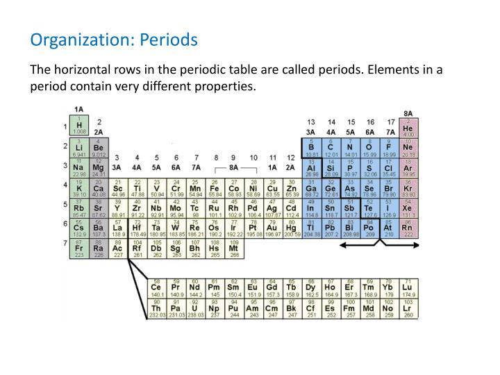 Organization: Periods